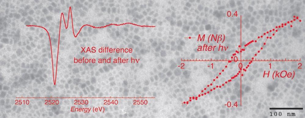 Vient de paraître dans JACS : Deux publications des équipes du LABEX NanoSaclay