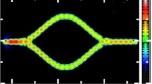 Interféromètre à polaritons contrôlé optiquement