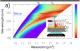 Couplage fort entre des molécules auto-assemblées et des plasmons de polaritons de surface
