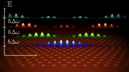 Peigne de résonances à fort facteur de qualité dans une cavité à cristaux photoniques