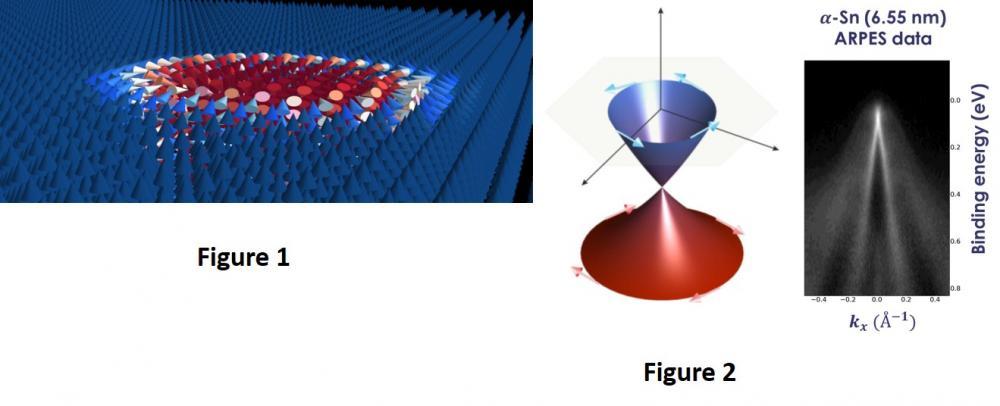 • Flagship 2020-2024 : SPIn in nanosaClaY
