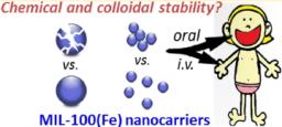 Stabilité de nanoparticules mésoporeuses MIL-100(Fe) dans des milieux physiologiques